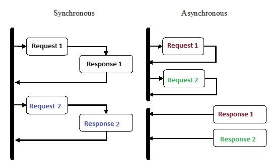 Android.Media.AudioTrack.WriteAsync Method