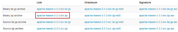 Download Maven