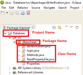 Eclipse and create a Java Project