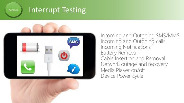 Interrupt testing