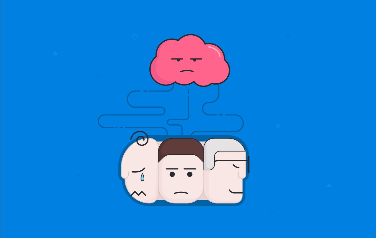 Better Work Environment By Applying Psychology Of Human Behavior