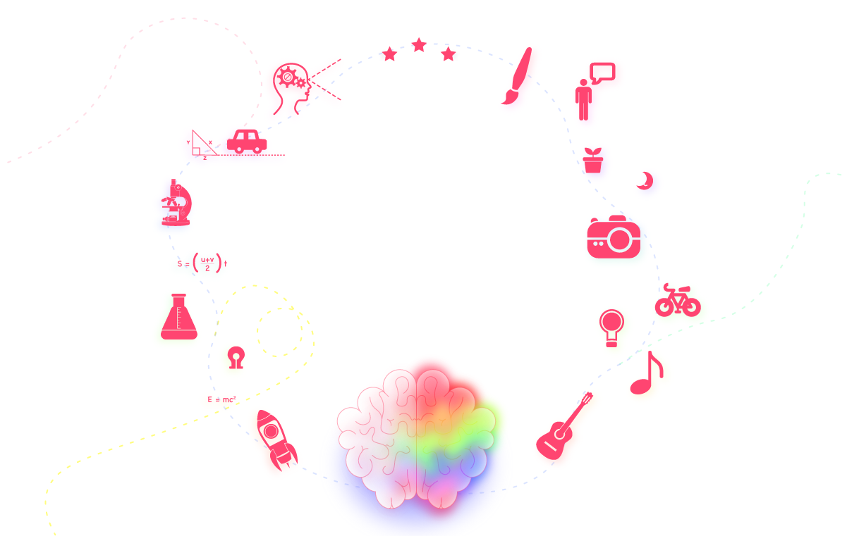 Creativity processing