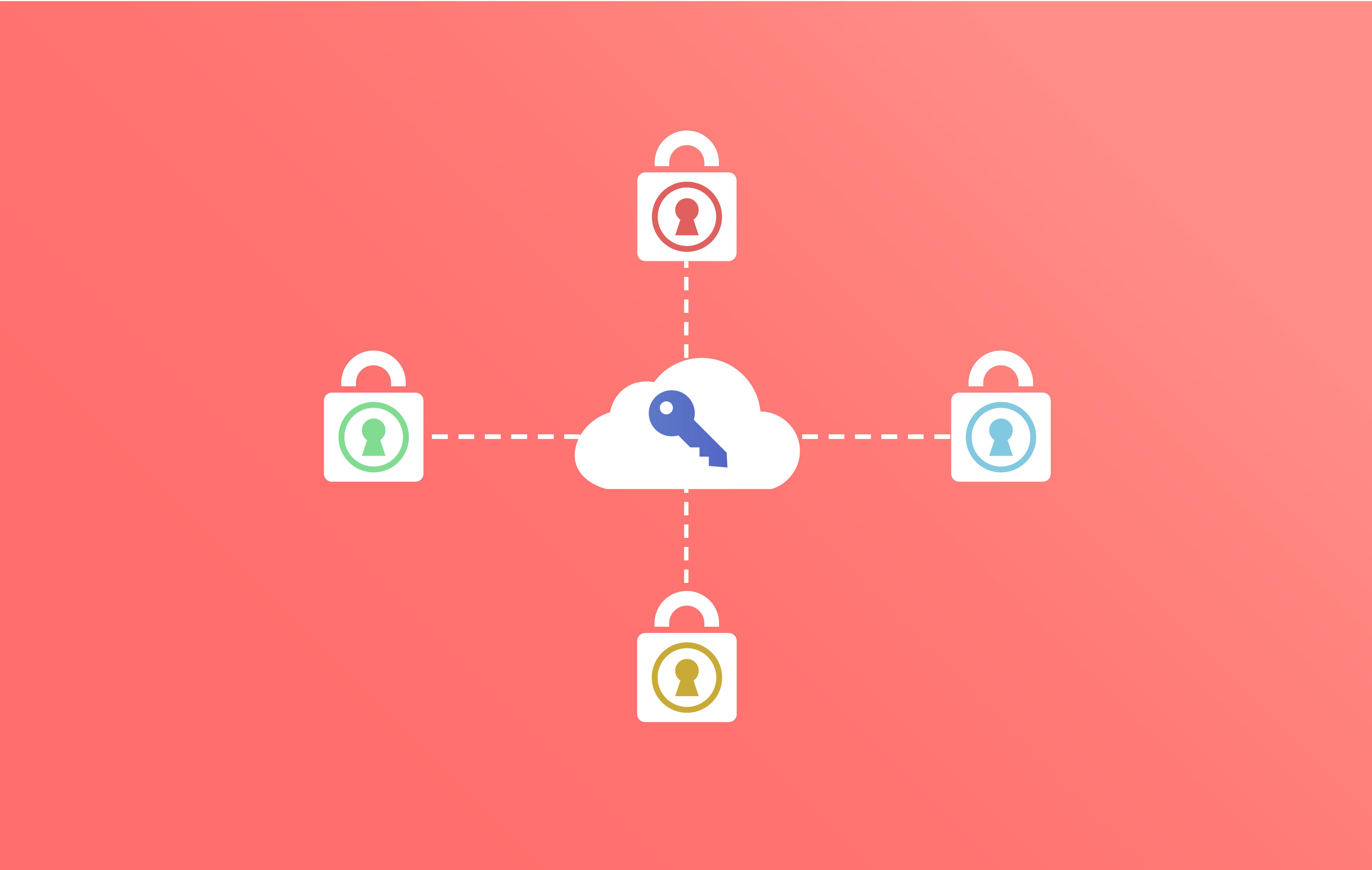 SAML based SSO with Azure