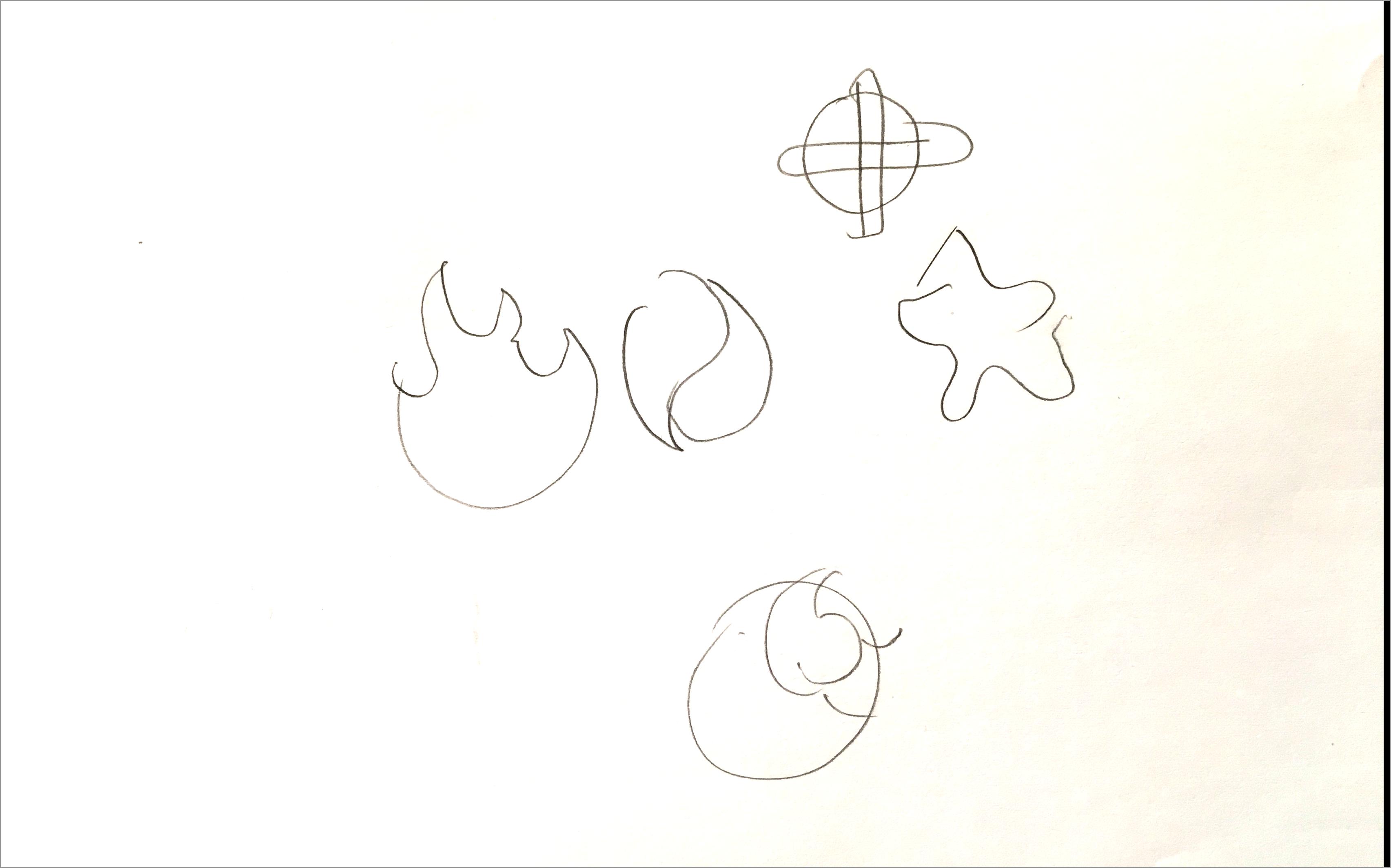 Scribbling sketching