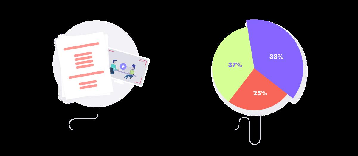 How to analyze the usability testing data