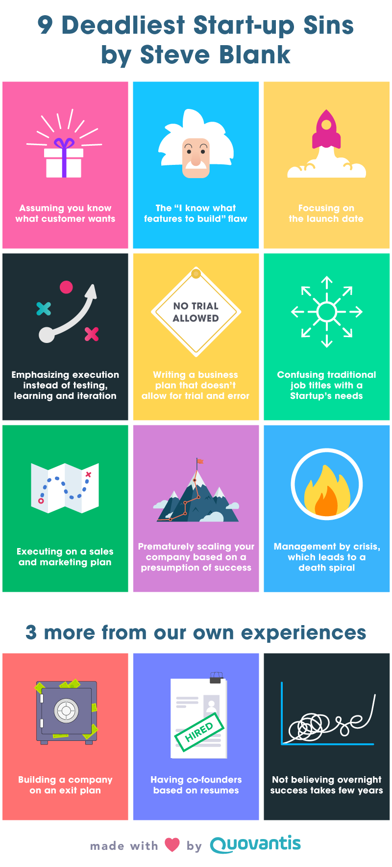 9 Startup sins by Steve Blank