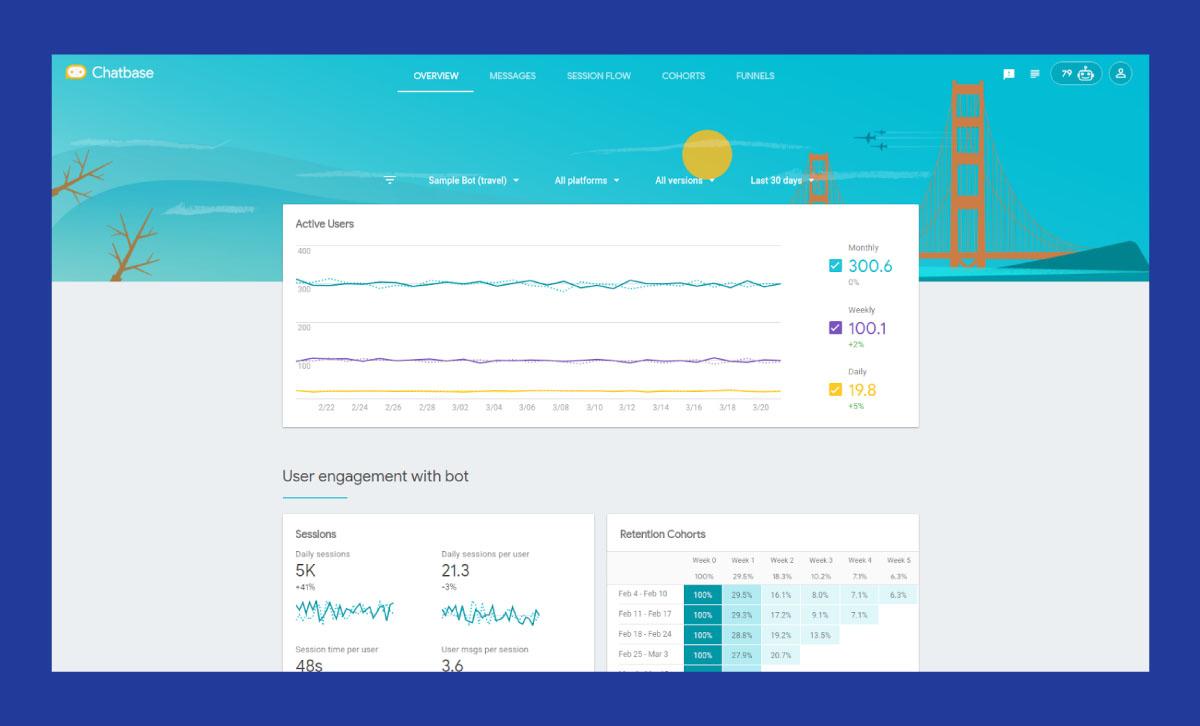Chatbase UI dashboard